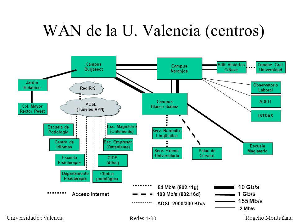 Redes 4-30 Universidad de Valencia Rogelio Montañana Campus Burjassot Campus Blasco Ibáñez Clínica podológica CIDE (Albal) Esc. Empresar. (Onteniente)