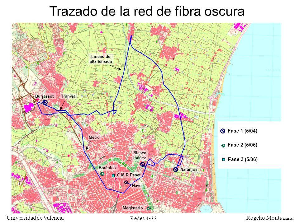 Redes 4-33 Universidad de Valencia Rogelio Montañana Burjassot Naranjos Blasco Ibáñez Nave Botánico Magisterio Fase 1 (5/04) Fase 2 (5/05) Trazado de