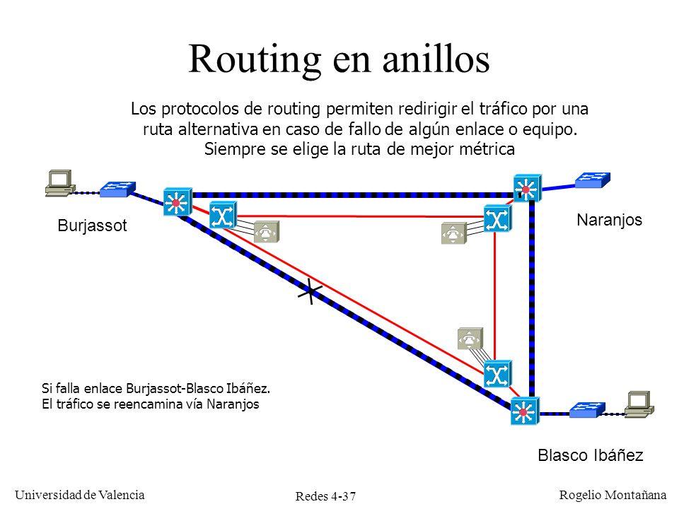Redes 4-37 Universidad de Valencia Rogelio Montañana Routing en anillos Blasco Ibáñez Naranjos Burjassot Los protocolos de routing permiten redirigir