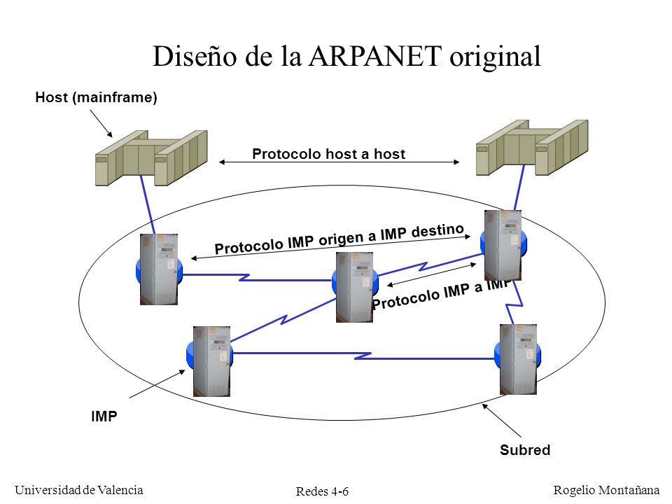 Redes 4-6 Universidad de Valencia Rogelio Montañana Diseño de la ARPANET original Protocolo host a host Protocolo IMP origen a IMP destino Protocolo I