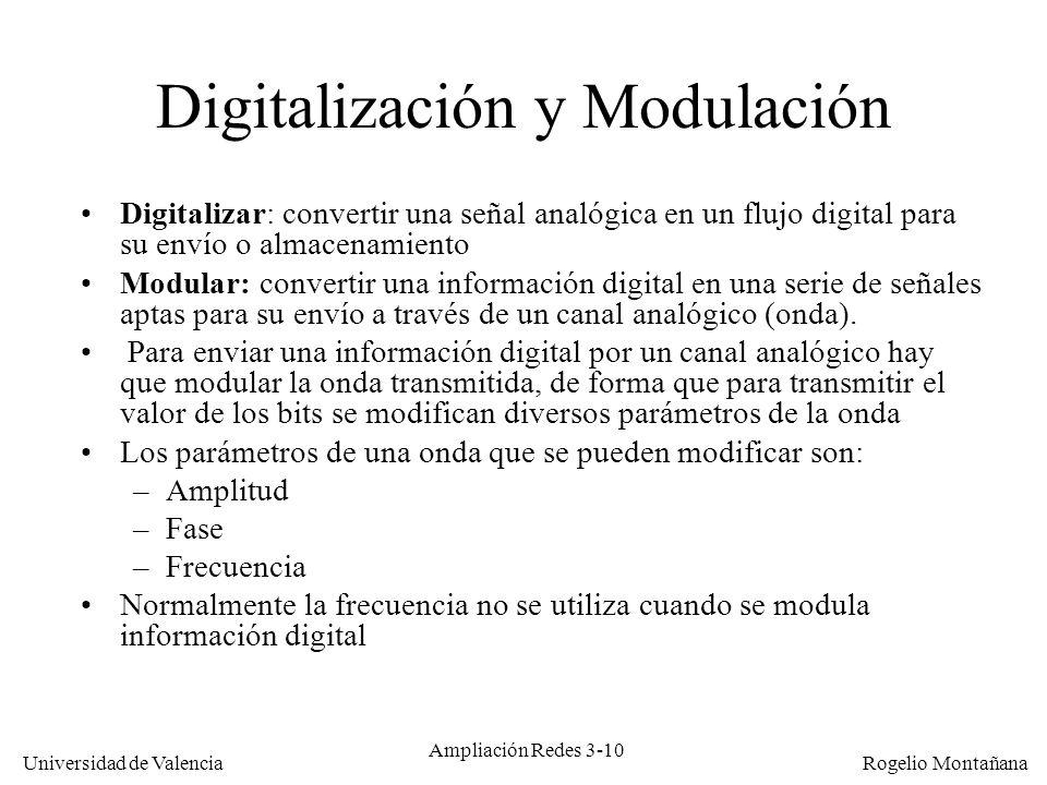 Universidad de Valencia Rogelio Montañana Digitalización y Modulación Digitalizar: convertir una señal analógica en un flujo digital para su envío o a