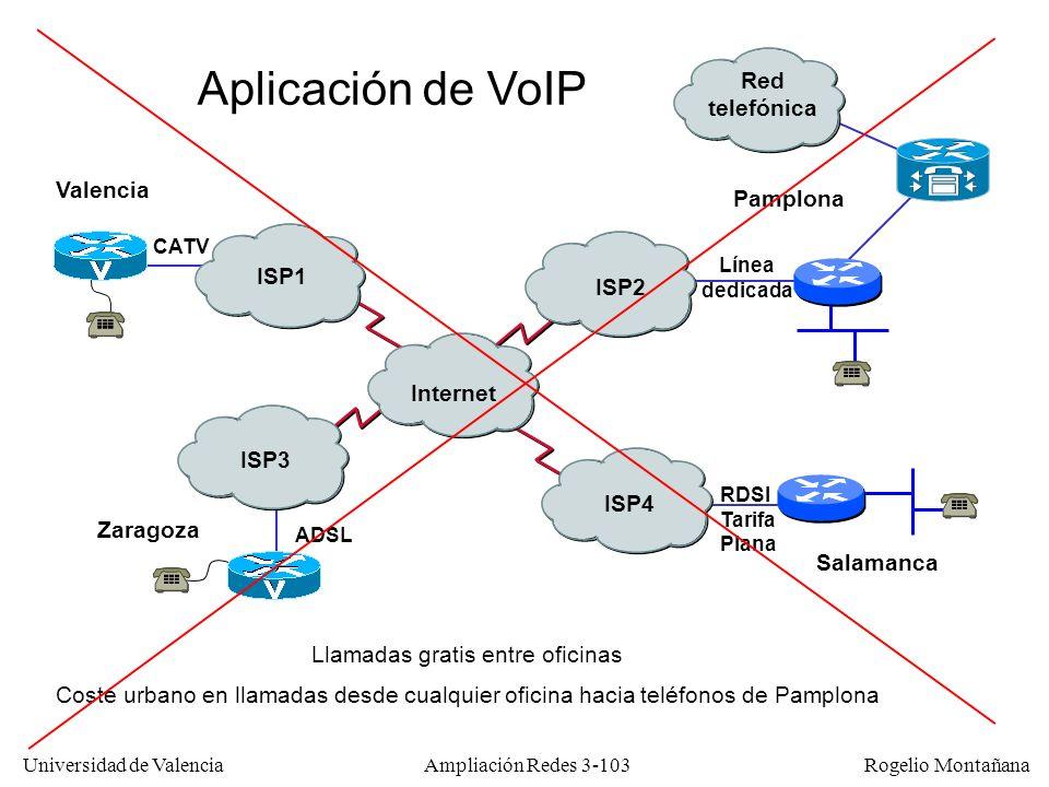 Universidad de Valencia Rogelio Montañana Aplicación de VoIP ISP2 ISP1 ISP3 ISP4 Internet ADSL CATV RDSI Tarifa Plana Línea dedicada Valencia Zaragoza
