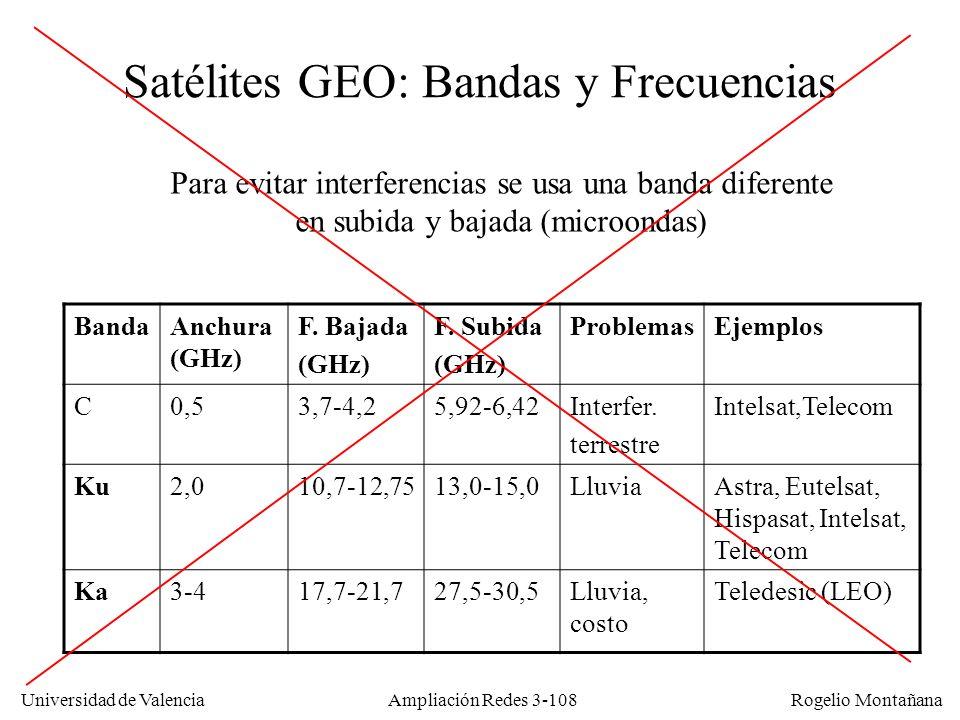 Universidad de Valencia Rogelio Montañana Satélites GEO: Bandas y Frecuencias BandaAnchura (GHz) F. Bajada (GHz) F. Subida (GHz) ProblemasEjemplos C0,