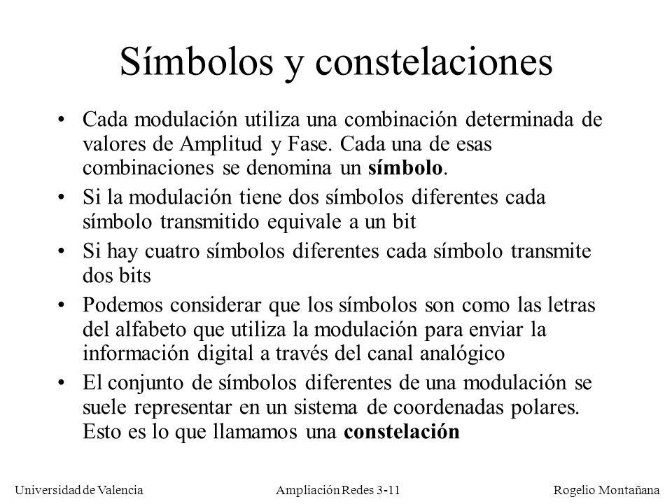 Universidad de Valencia Rogelio Montañana Símbolos y constelaciones Cada modulación utiliza una combinación determinada de valores de Amplitud y Fase.