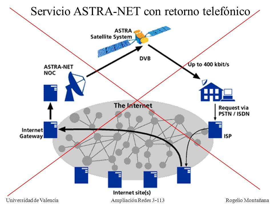 Universidad de Valencia Rogelio Montañana Servicio ASTRA-NET con retorno telefónico Ampliación Redes 3-113