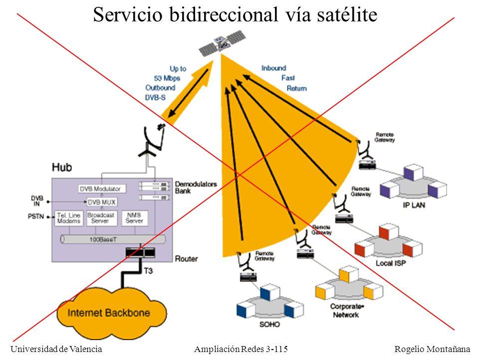 Universidad de Valencia Rogelio Montañana Servicio bidireccional vía satélite Ampliación Redes 3-115