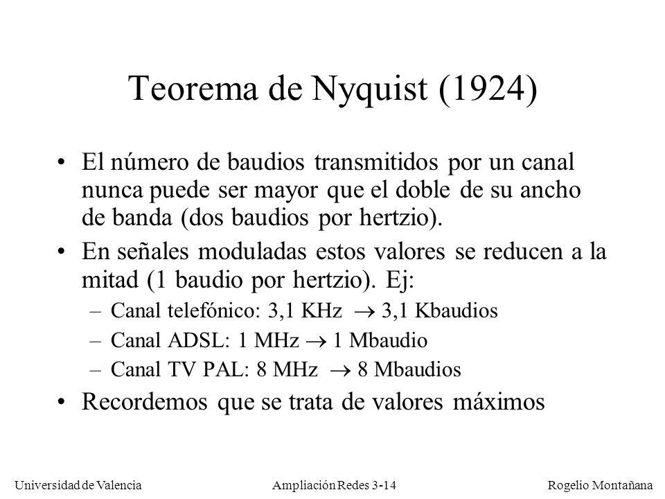 Universidad de Valencia Rogelio Montañana Teorema de Nyquist (1924) El número de baudios transmitidos por un canal nunca puede ser mayor que el doble