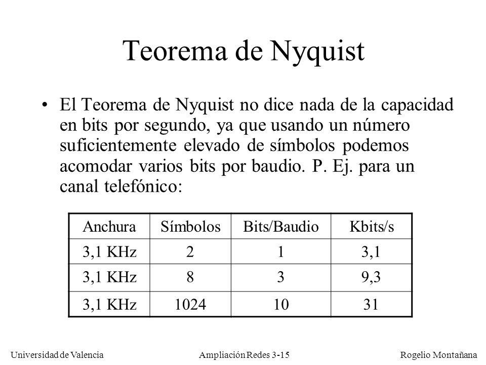 Universidad de Valencia Rogelio Montañana Teorema de Nyquist El Teorema de Nyquist no dice nada de la capacidad en bits por segundo, ya que usando un