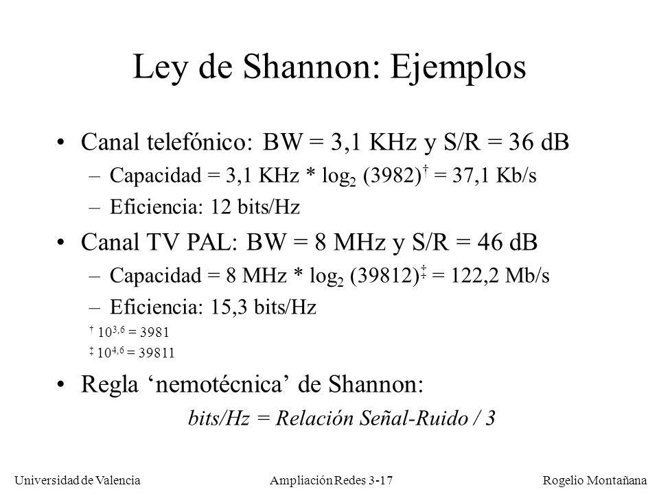 Universidad de Valencia Rogelio Montañana Ley de Shannon: Ejemplos Canal telefónico: BW = 3,1 KHz y S/R = 36 dB –Capacidad = 3,1 KHz * log 2 (3982) =