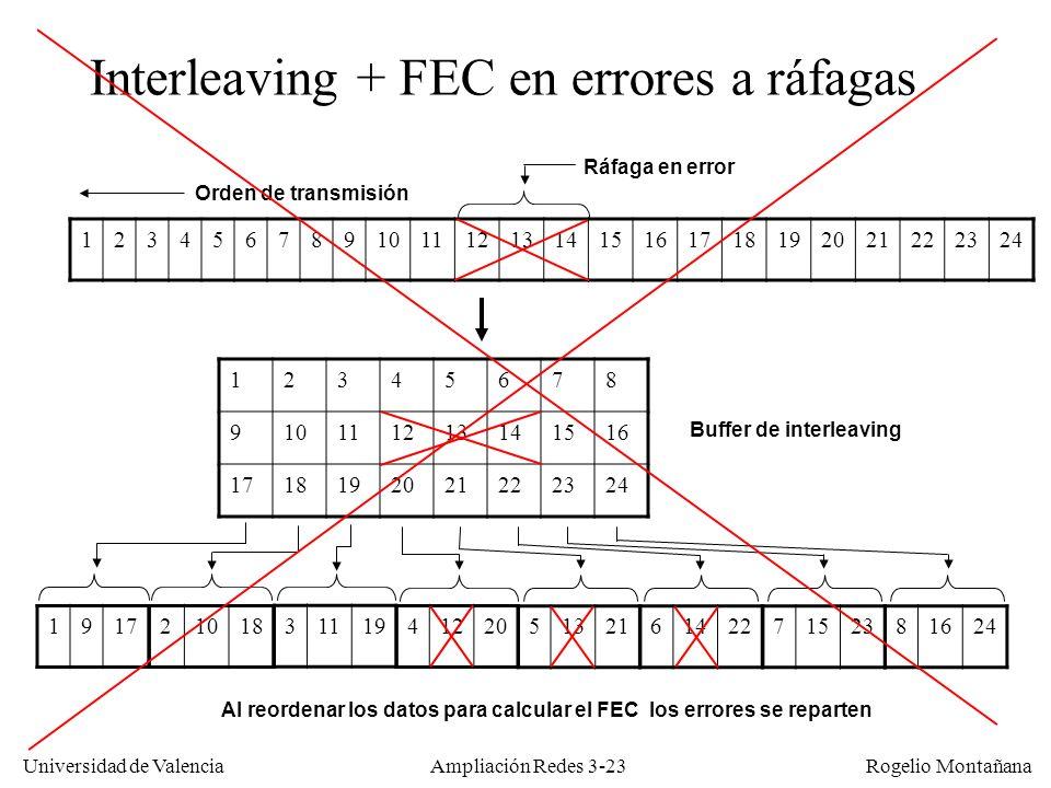 Universidad de Valencia Rogelio Montañana 41220 Interleaving + FEC en errores a ráfagas 12345678 910111213141516 1718192021222324 12345678910111213141