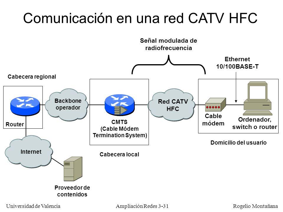 Universidad de Valencia Rogelio Montañana Comunicación en una red CATV HFC Señal modulada de radiofrecuencia Ordenador, switch o router Cable módem Re