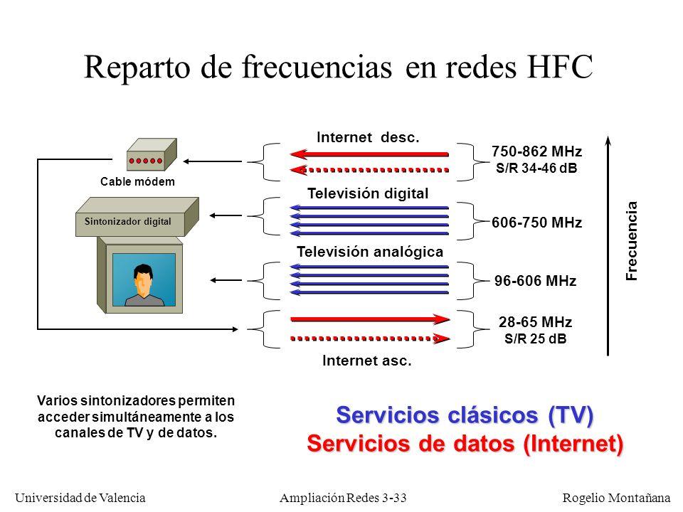 Universidad de Valencia Rogelio Montañana Reparto de frecuencias en redes HFC Servicios clásicos (TV) Servicios de datos (Internet) Televisión digital