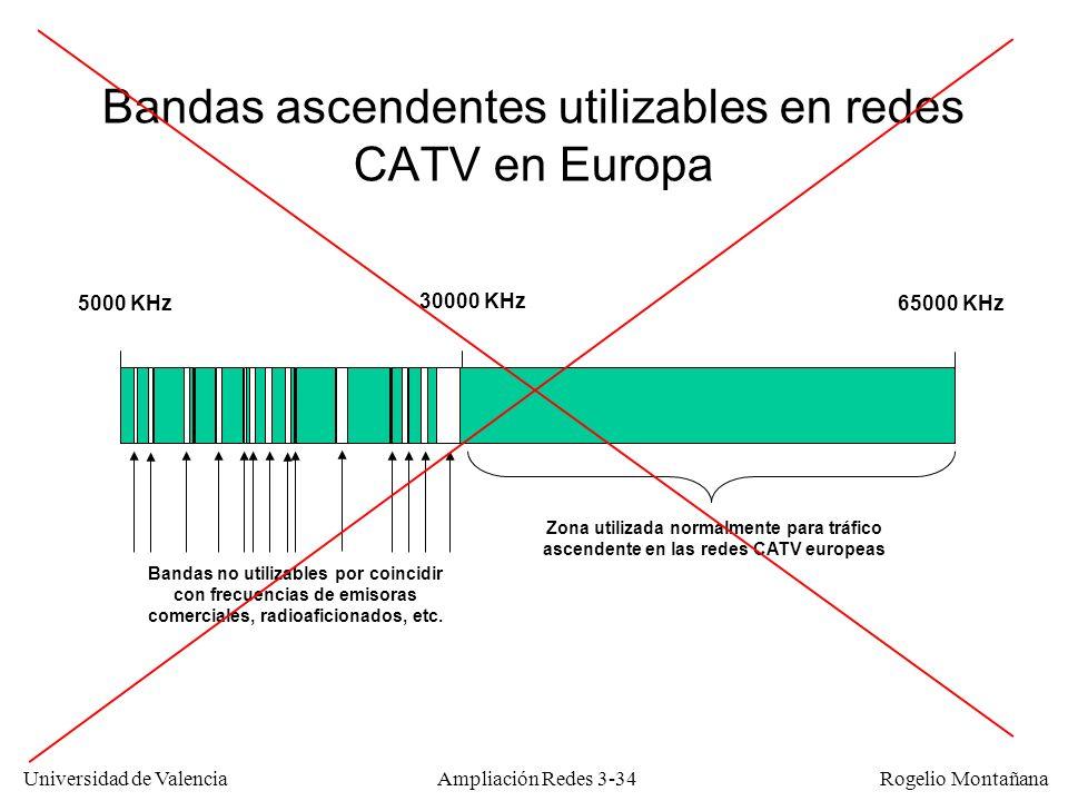 Universidad de Valencia Rogelio Montañana Bandas ascendentes utilizables en redes CATV en Europa 5000 KHz65000 KHz 30000 KHz Bandas no utilizables por