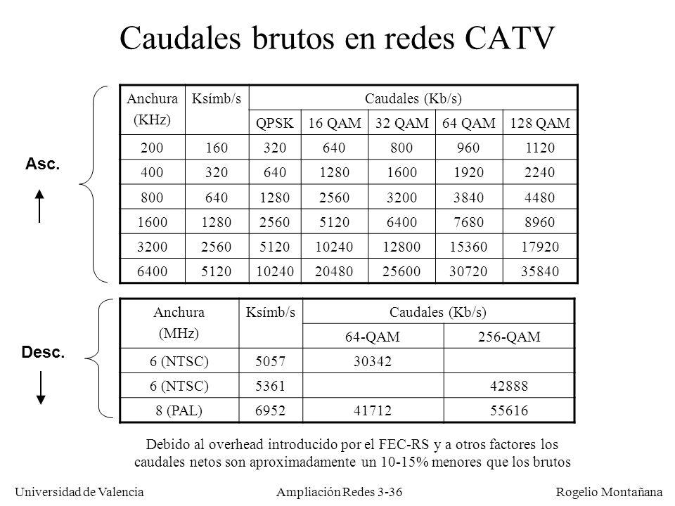 Universidad de Valencia Rogelio Montañana Caudales brutos en redes CATV Debido al overhead introducido por el FEC-RS y a otros factores los caudales n