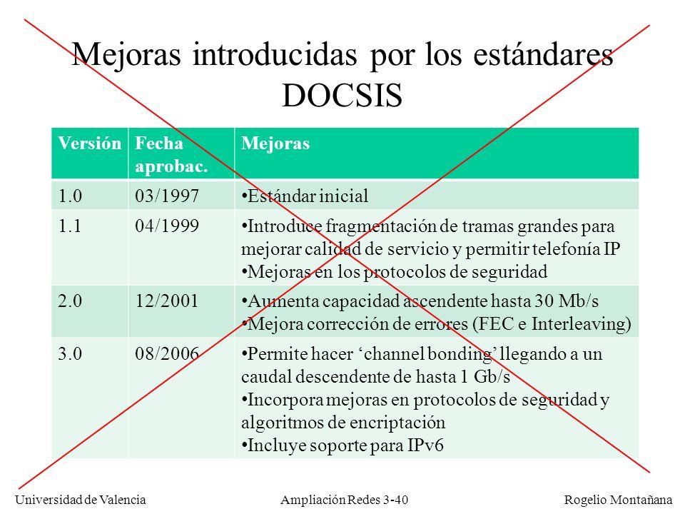 Universidad de Valencia Rogelio Montañana Mejoras introducidas por los estándares DOCSIS Ampliación Redes 3-40 VersiónFecha aprobac. Mejoras 1.003/199