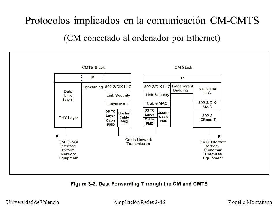 Universidad de Valencia Rogelio Montañana Protocolos implicados en la comunicación CM-CMTS (CM conectado al ordenador por Ethernet) Ampliación Redes 3