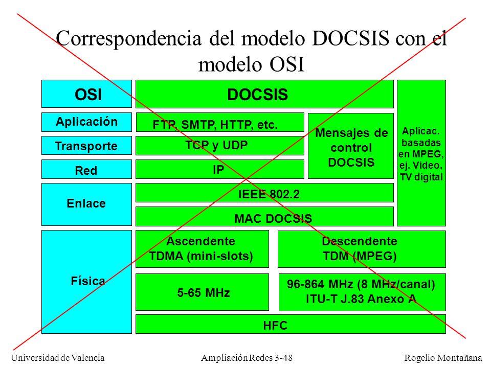 Universidad de Valencia Rogelio Montañana Correspondencia del modelo DOCSIS con el modelo OSI OSIDOCSIS Aplicación Transporte Red Enlace Física FTP, S