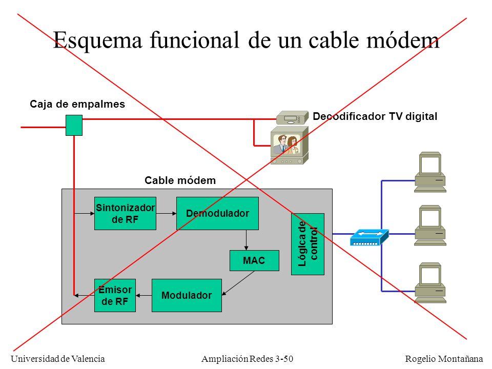 Universidad de Valencia Rogelio Montañana Esquema funcional de un cable módem Sintonizador de RF Lógica de control MAC Demodulador Modulador Emisor de