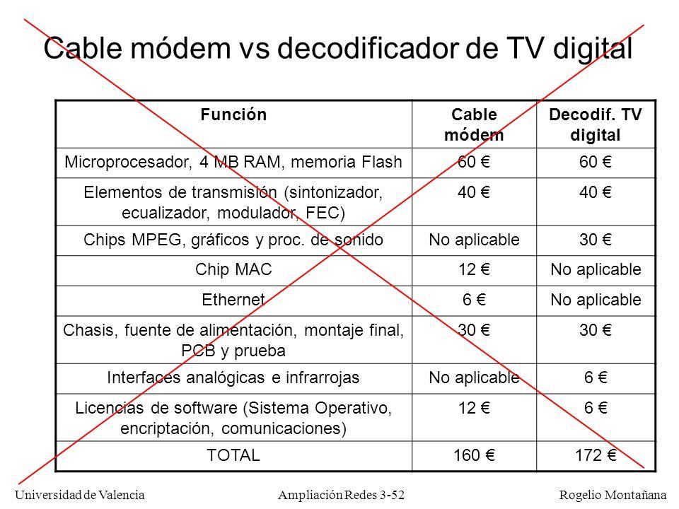 Universidad de Valencia Rogelio Montañana FunciónCable módem Decodif. TV digital Microprocesador, 4 MB RAM, memoria Flash60 Elementos de transmisión (