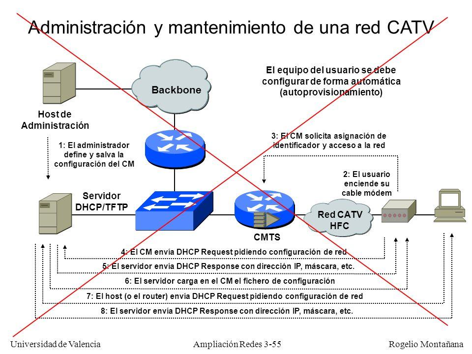 Universidad de Valencia Rogelio Montañana CMTS Servidor DHCP/TFTP Host de Administración Backbone Red CATV HFC 1: El administrador define y salva la c