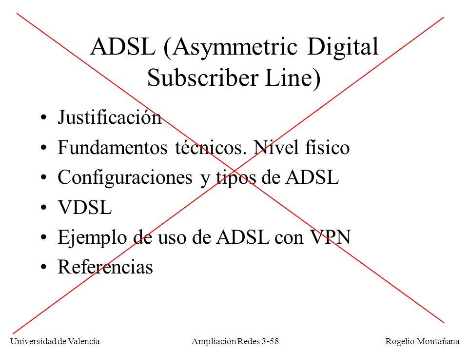 Universidad de Valencia Rogelio Montañana ADSL (Asymmetric Digital Subscriber Line) Justificación Fundamentos técnicos. Nivel físico Configuraciones y
