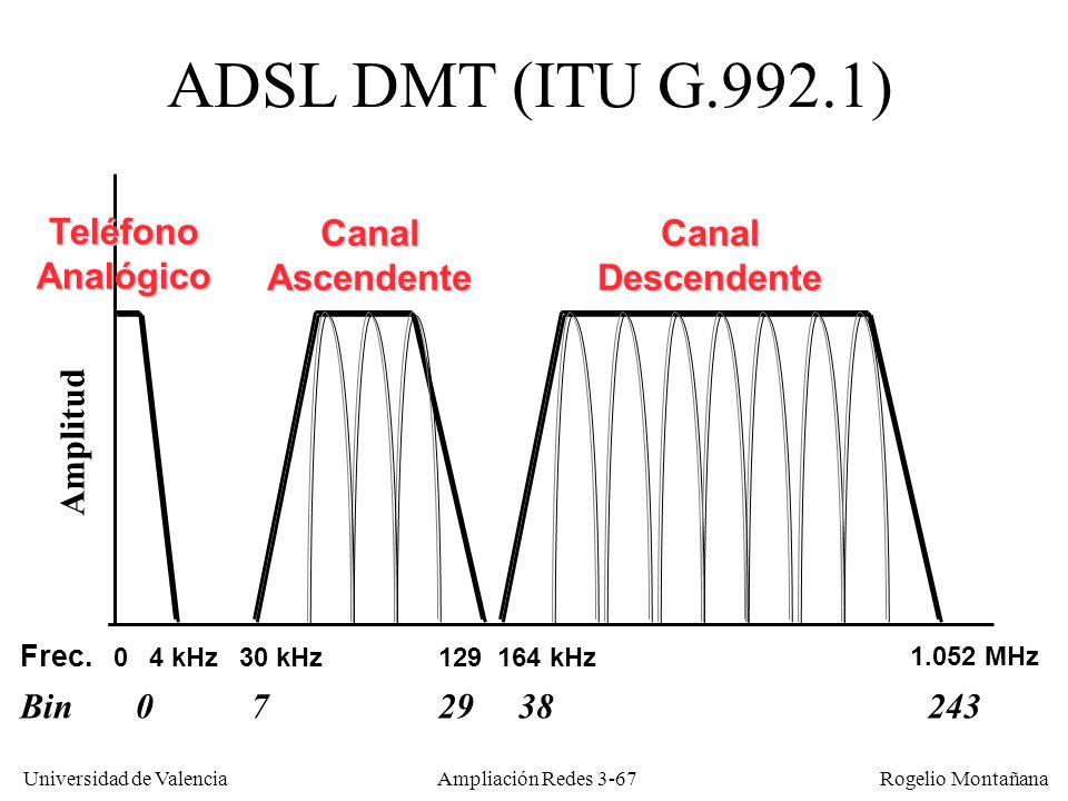 Universidad de Valencia Rogelio Montañana ADSL DMT (ITU G.992.1) Frec. 04 kHz 1.052 MHz CanalDescendenteCanalAscendente TeléfonoAnalógico 30 kHz129 16