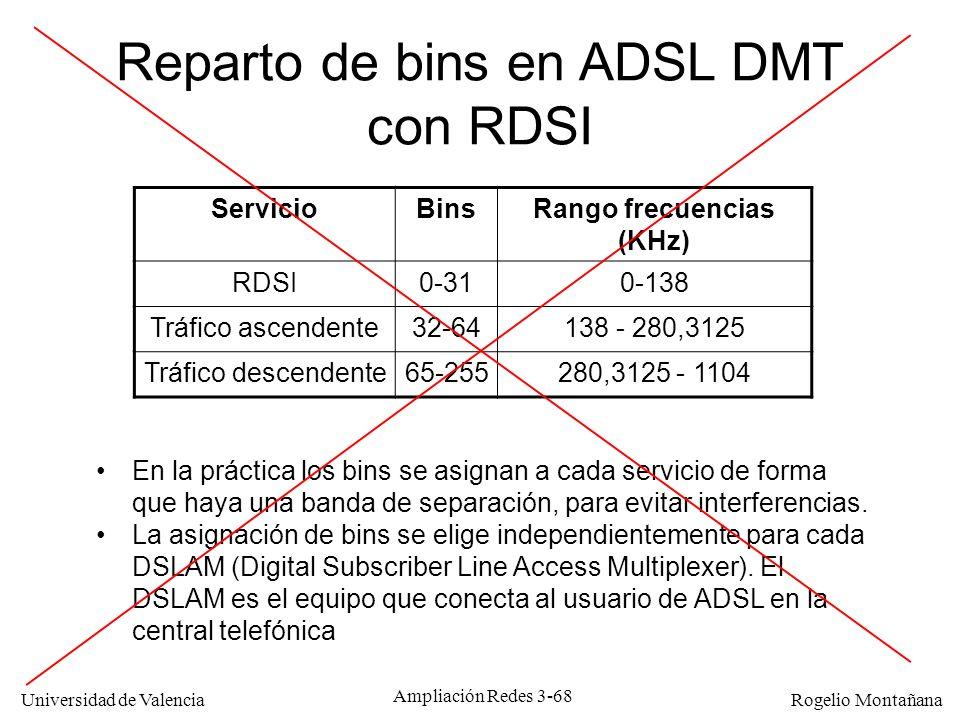 Universidad de Valencia Rogelio Montañana Reparto de bins en ADSL DMT con RDSI ServicioBinsRango frecuencias (KHz) RDSI0-310-138 Tráfico ascendente32-
