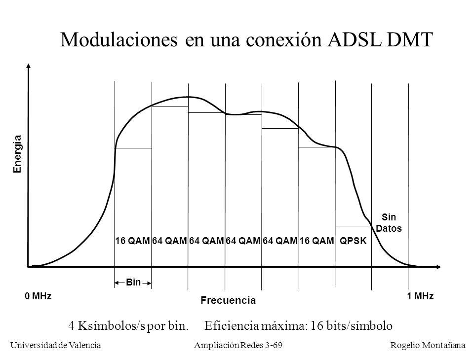 Universidad de Valencia Rogelio Montañana Modulaciones en una conexión ADSL DMT 4 Ksímbolos/s por bin. Eficiencia máxima: 16 bits/símbolo Frecuencia E