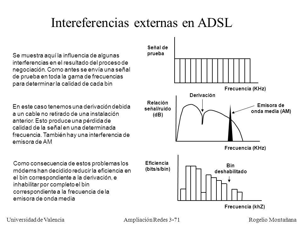 Universidad de Valencia Rogelio Montañana Intereferencias externas en ADSL Se muestra aquí la influencia de algunas interferencias en el resultado del