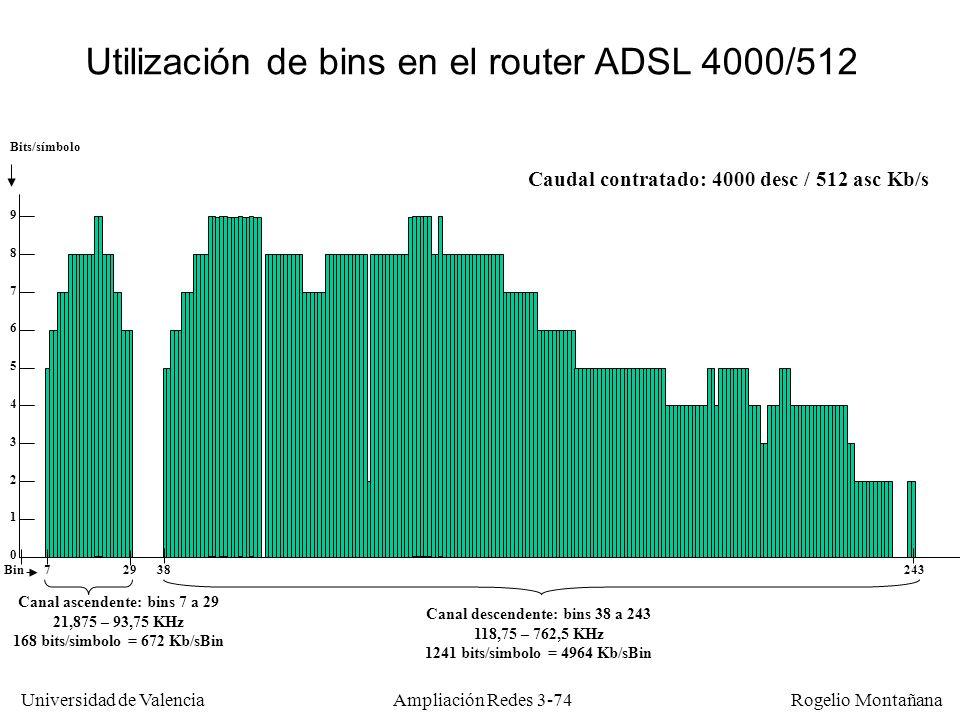 Universidad de Valencia Rogelio Montañana Utilización de bins en el router ADSL 4000/512 1 2 0 3 4 5 6 7 8 9 Bits/símbolo Bin72938243 Canal ascendente