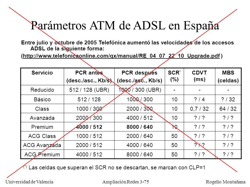 Universidad de Valencia Rogelio Montañana Parámetros ATM de ADSL en España Entre julio y octubre de 2005 Telefónica aumentó las velocidades de los acc