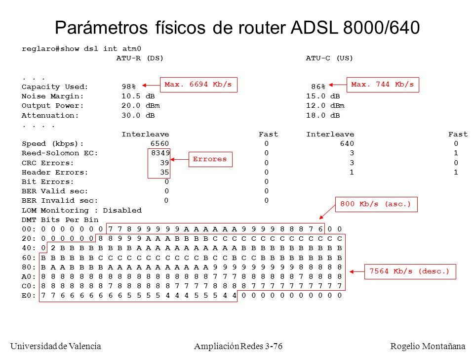 Universidad de Valencia Rogelio Montañana reglaro#show dsl int atm0 ATU-R (DS)ATU-C (US)... Capacity Used: 98% 86% Noise Margin: 10.5 dB 15.0 dB Outpu