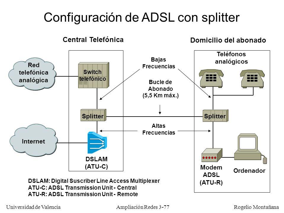 Universidad de Valencia Rogelio Montañana Switch telefónico Red telefónica analógica Internet DSLAM (ATU-C) Splitter Teléfonos analógicos Modem ADSL (