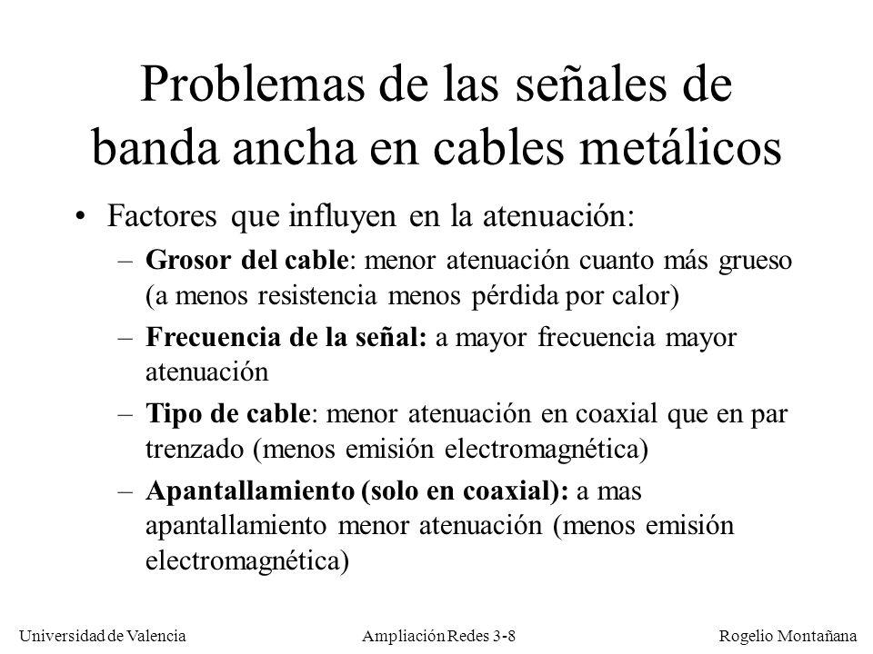 Universidad de Valencia Rogelio Montañana Atenuación en función de la frecuencia para un bucle telefónico típico (cable de pares no apantallado) 3,7 Km 5,5 Km Frecuencia (KHz) 0 0 100 200 300 400 500600 700800 900 1000 20 120 100 80 60 40 Atenuación (dB) Ampliación Redes 3-9