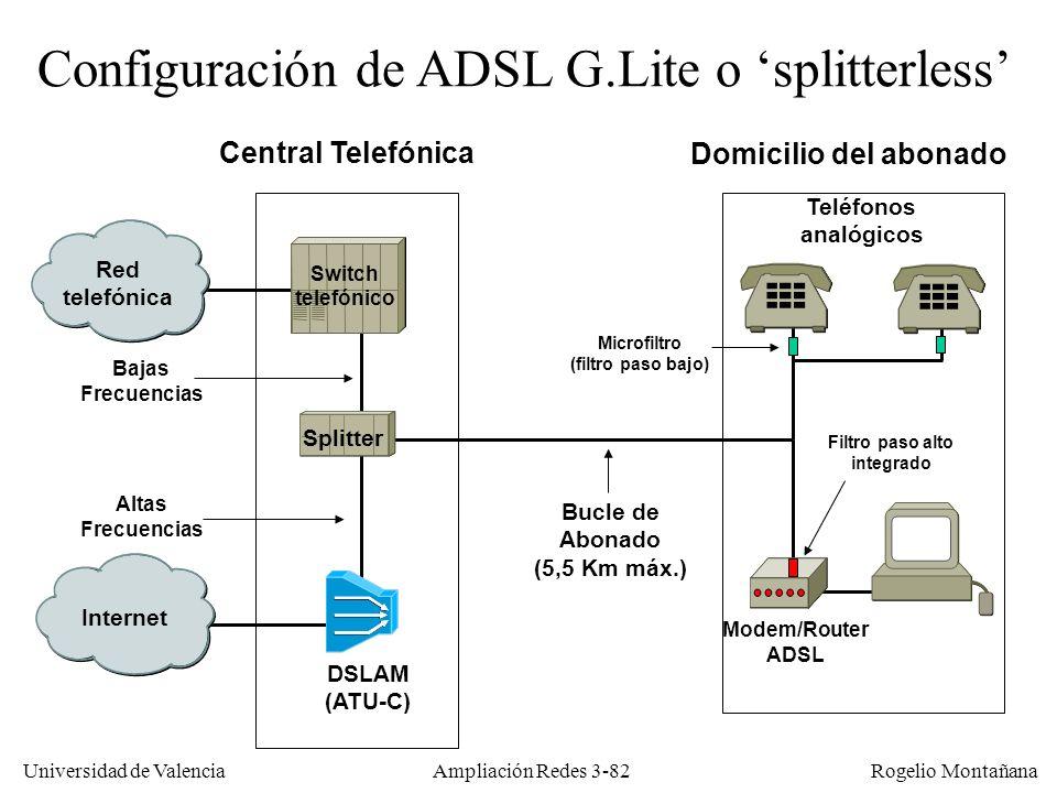 Universidad de Valencia Rogelio Montañana Red telefónica Internet DSLAM (ATU-C) Modem/Router ADSL Bucle de Abonado (5,5 Km máx.) Altas Frecuencias Baj