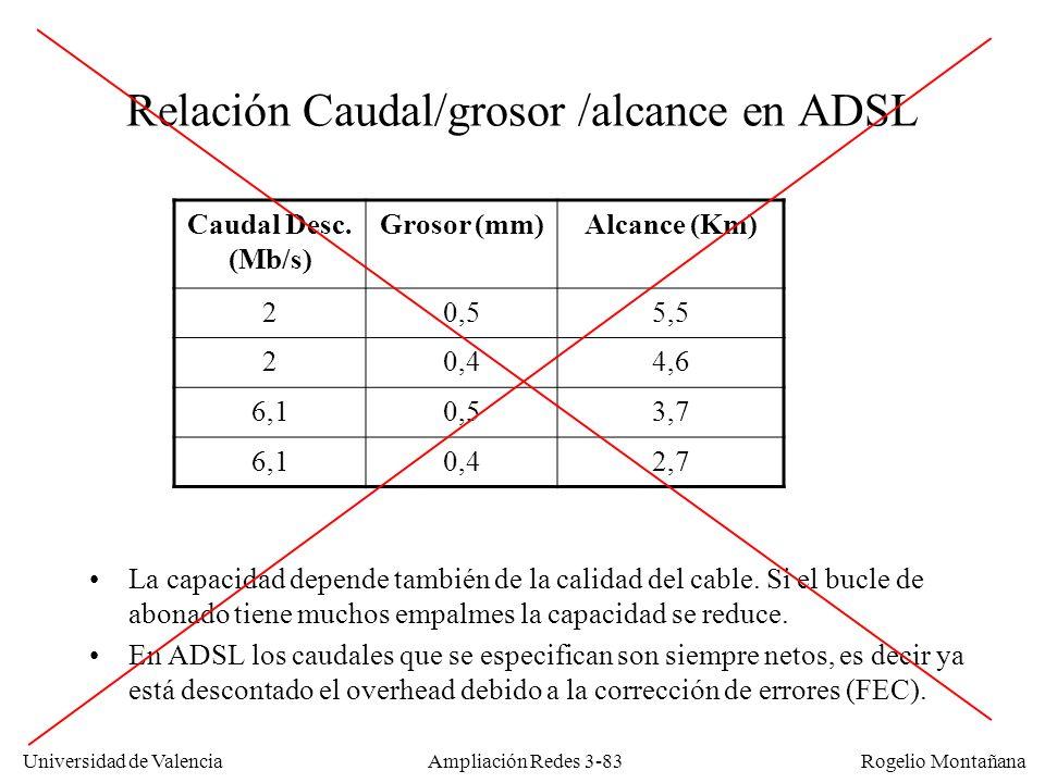 Universidad de Valencia Rogelio Montañana Relación Caudal/grosor /alcance en ADSL La capacidad depende también de la calidad del cable. Si el bucle de