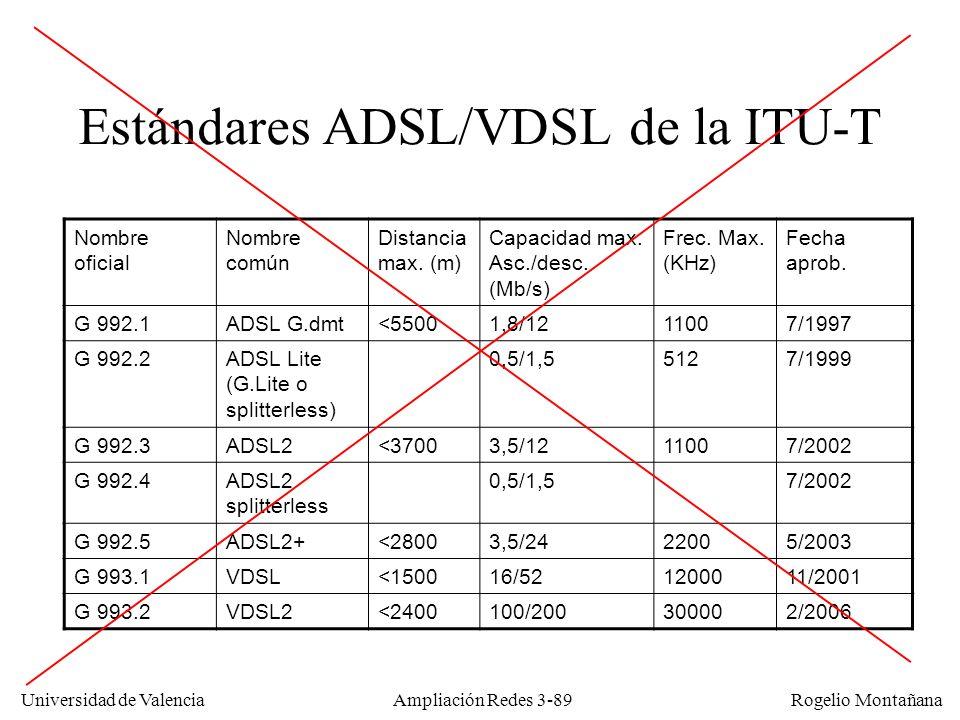 Universidad de Valencia Rogelio Montañana Estándares ADSL/VDSL de la ITU-T Nombre oficial Nombre común Distancia max. (m) Capacidad max. Asc./desc. (M