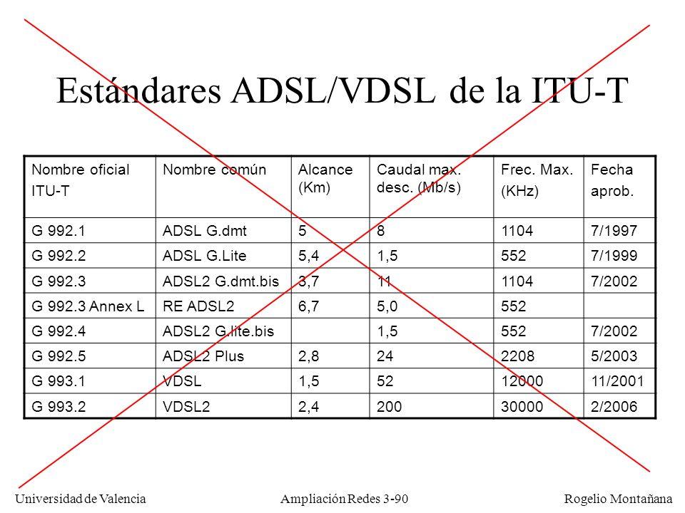 Universidad de Valencia Rogelio Montañana Estándares ADSL/VDSL de la ITU-T Nombre oficial ITU-T Nombre comúnAlcance (Km) Caudal max. desc. (Mb/s) Frec