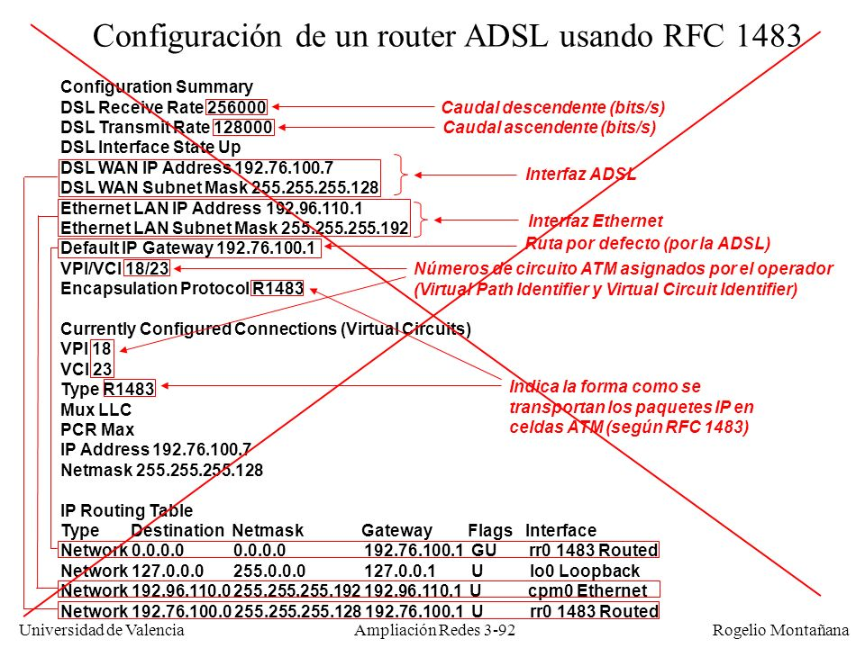 Universidad de Valencia Rogelio Montañana Configuration Summary DSL Receive Rate 256000 DSL Transmit Rate 128000 DSL Interface State Up DSL WAN IP Address 192.76.100.7 DSL WAN Subnet Mask 255.255.255.128 Ethernet LAN IP Address 192.96.110.1 Ethernet LAN Subnet Mask 255.255.255.192 Default IP Gateway 192.76.100.1 VPI/VCI 18/23 Encapsulation Protocol R1483 Currently Configured Connections (Virtual Circuits) VPI 18 VCI 23 Type R1483 Mux LLC PCR Max IP Address 192.76.100.7 Netmask 255.255.255.128 IP Routing Table Type Destination Netmask Gateway Flags Interface Network 0.0.0.0 0.0.0.0 192.76.100.1 GU rr0 1483 Routed Network 127.0.0.0 255.0.0.0 127.0.0.1 U lo0 Loopback Network 192.96.110.0 255.255.255.192 192.96.110.1 U cpm0 Ethernet Network 192.76.100.0 255.255.255.128 192.76.100.1 U rr0 1483 Routed Configuración de un router ADSL usando RFC 1483 Caudal descendente (bits/s) Caudal ascendente (bits/s) Interfaz ADSL Interfaz Ethernet Números de circuito ATM asignados por el operador (Virtual Path Identifier y Virtual Circuit Identifier) Ruta por defecto (por la ADSL) Indica la forma como se transportan los paquetes IP en celdas ATM (según RFC 1483) Ampliación Redes 3-92