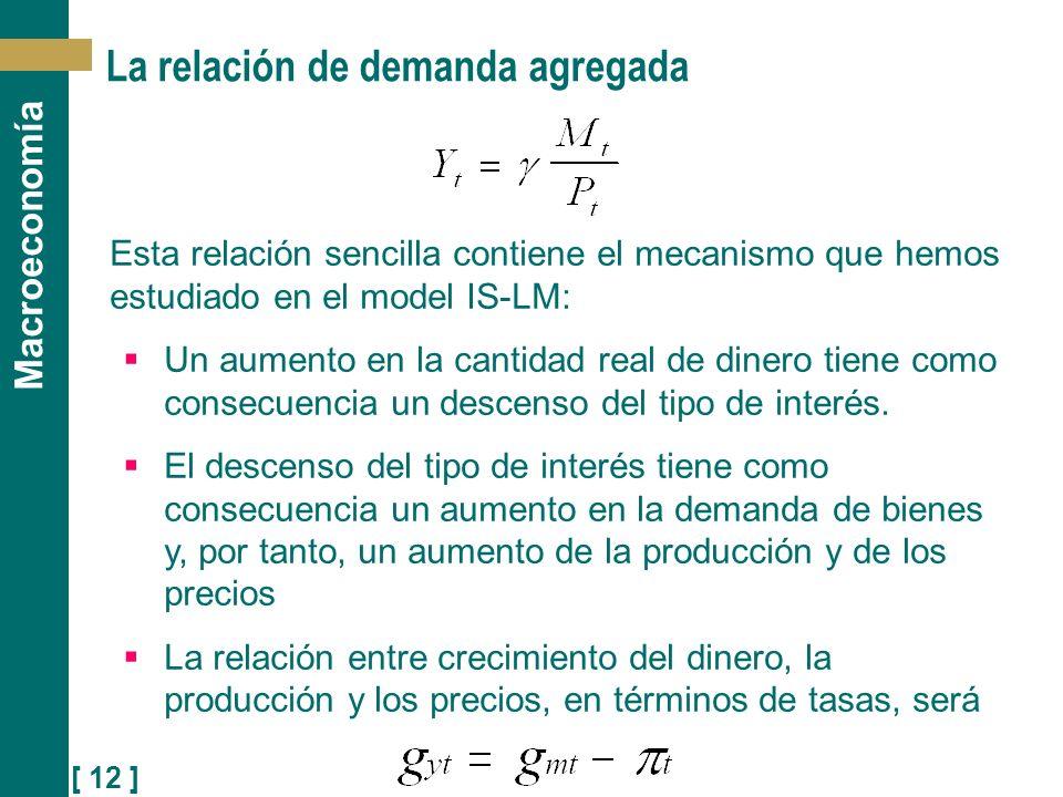 [ 12 ] Macroeconomía La relación de demanda agregada Esta relación sencilla contiene el mecanismo que hemos estudiado en el model IS-LM: Un aumento en