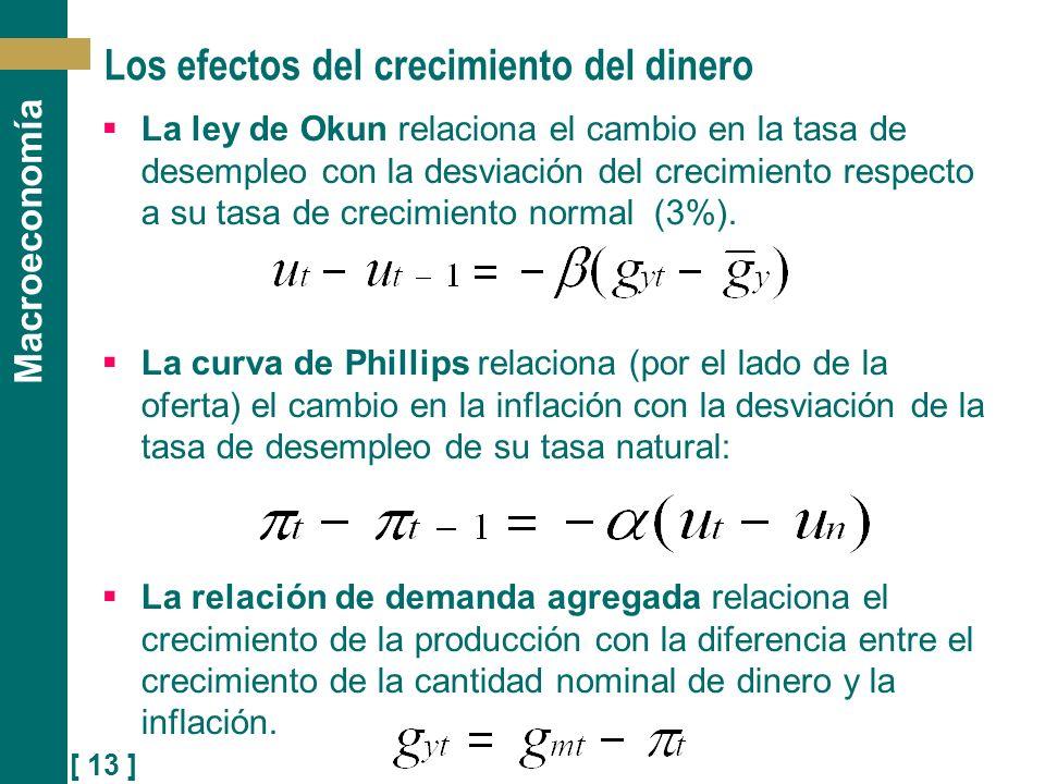 [ 13 ] Macroeconomía Los efectos del crecimiento del dinero La ley de Okun relaciona el cambio en la tasa de desempleo con la desviación del crecimien