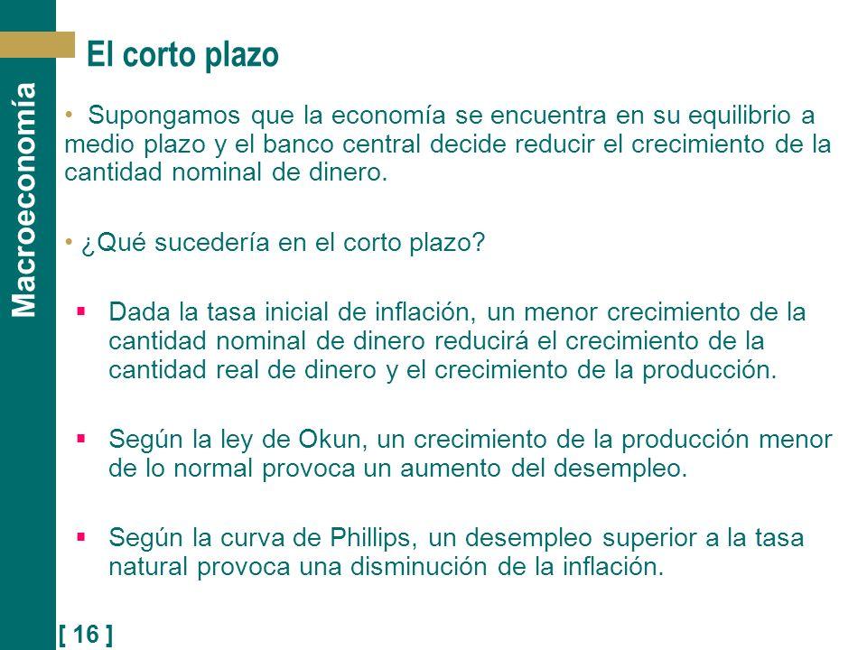 [ 16 ] Macroeconomía El corto plazo Supongamos que la economía se encuentra en su equilibrio a medio plazo y el banco central decide reducir el crecim