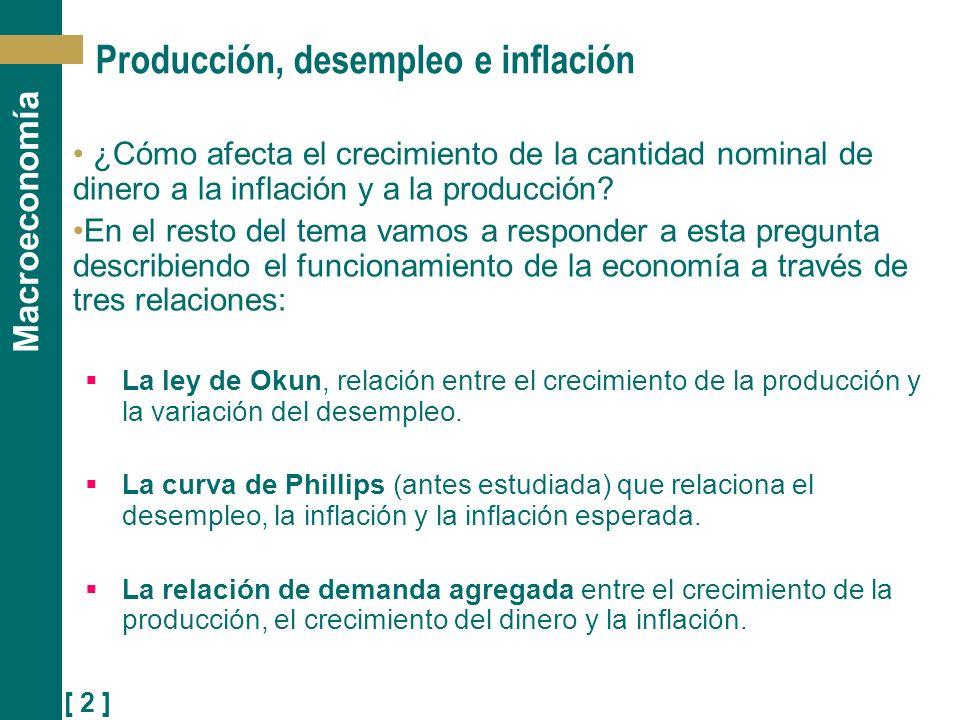 [ 2 ] Macroeconomía Producción, desempleo e inflación ¿Cómo afecta el crecimiento de la cantidad nominal de dinero a la inflación y a la producción? E