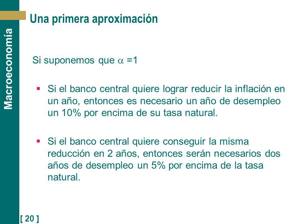 [ 20 ] Macroeconomía Una primera aproximación Si suponemos que =1 Si el banco central quiere lograr reducir la inflación en un año, entonces es necesa