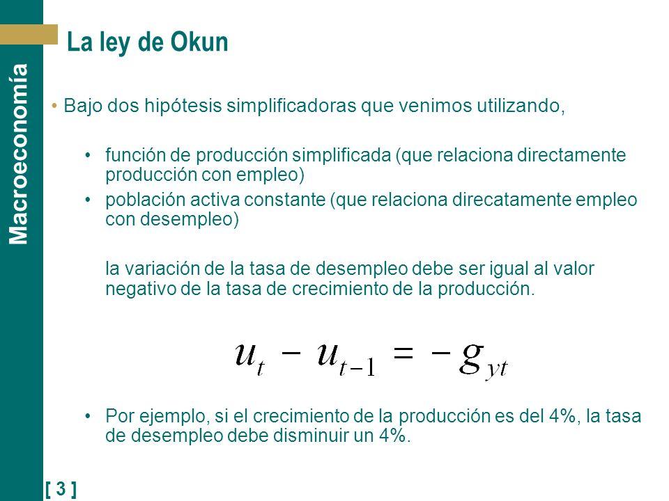 [ 3 ] Macroeconomía La ley de Okun Bajo dos hipótesis simplificadoras que venimos utilizando, función de producción simplificada (que relaciona direct