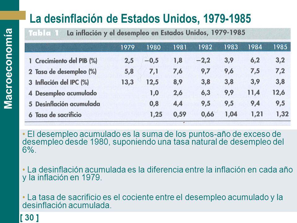 [ 30 ] Macroeconomía La desinflación de Estados Unidos, 1979-1985 El desempleo acumulado es la suma de los puntos-año de exceso de desempleo desde 198