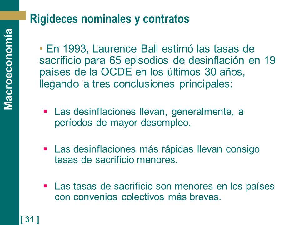 [ 31 ] Macroeconomía Rigideces nominales y contratos En 1993, Laurence Ball estimó las tasas de sacrificio para 65 episodios de desinflación en 19 paí