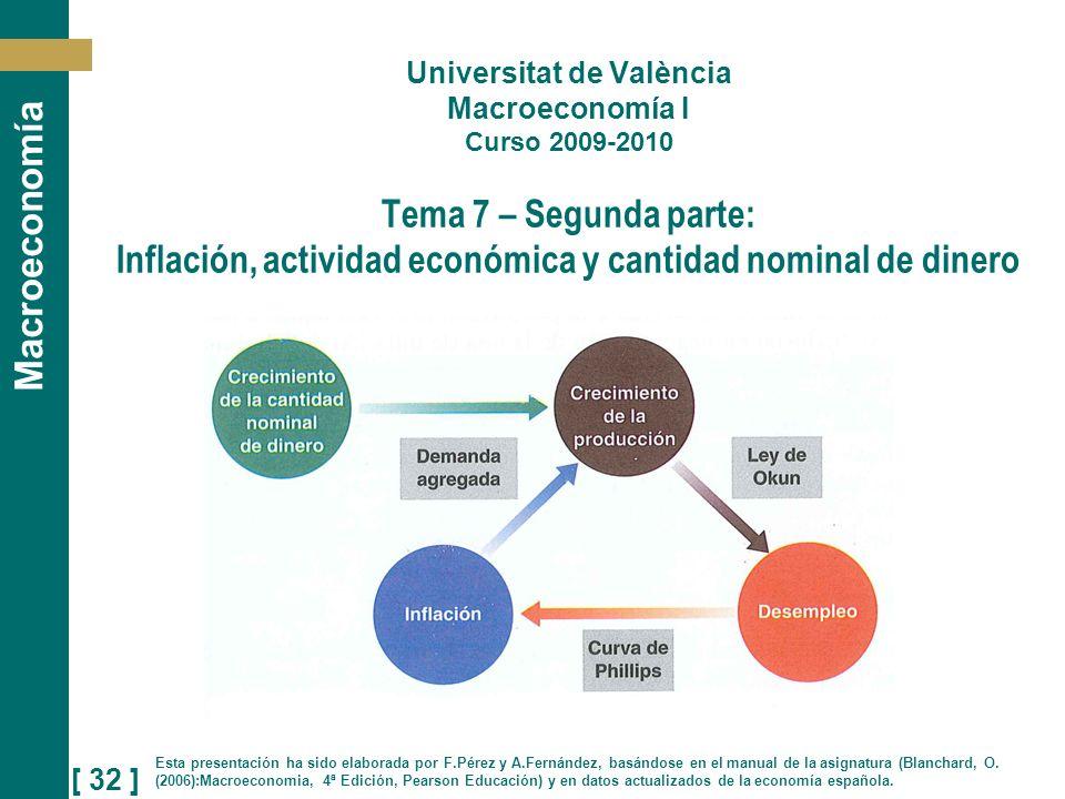 [ 32 ] Macroeconomía Universitat de València Macroeconomía I Curso 2009-2010 Tema 7 – Segunda parte: Inflación, actividad económica y cantidad nominal