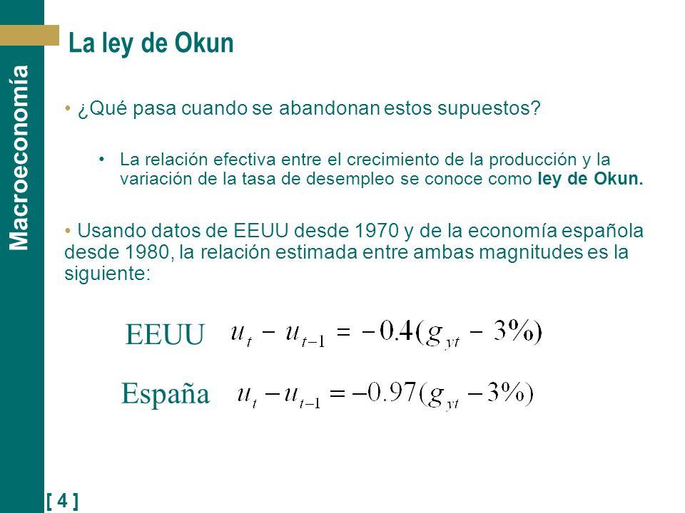 [ 4 ] Macroeconomía La ley de Okun ¿Qué pasa cuando se abandonan estos supuestos? La relación efectiva entre el crecimiento de la producción y la vari