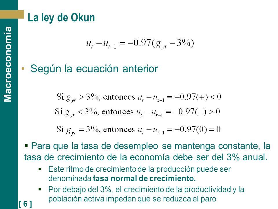 [ 6 ] Macroeconomía La ley de Okun Según la ecuación anterior Para que la tasa de desempleo se mantenga constante, la tasa de crecimiento de la econom
